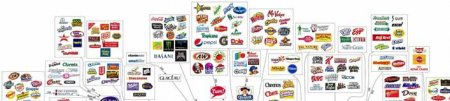 Only 10 Corporations Control Almost Everything You Buy
